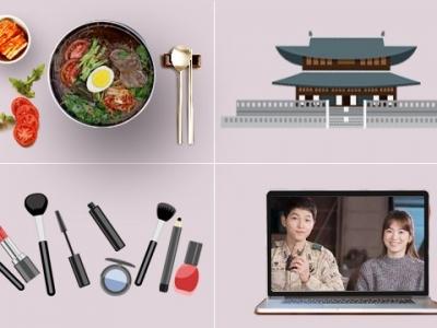 韩国留学读研究生,对韩语水平或本科专业有什么要求?