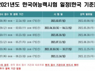 2021年韩语TOPIK报名与考试时间安排