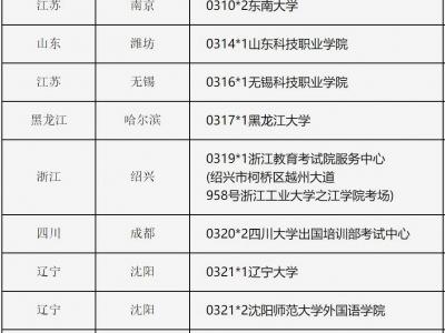 75届TOPIK韩语考试报名1月18日开始