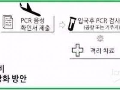 韩国教育部发布2021年第一学期有关留学生的保护和管理计划